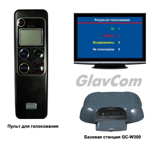 Беспроводная система голосования GC-W3