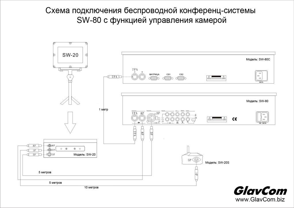Микрофон беспроводной схема подключения